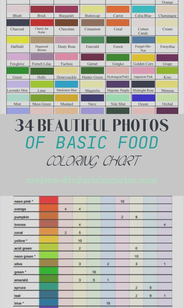 Basic Food Coloring Chart Awesome 9 Sample Food Coloring Chart Templates