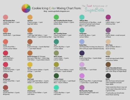 basic food coloring chart