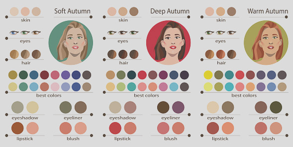 seasonal color analysis palette for soft deep and warm autumn best colors for gm