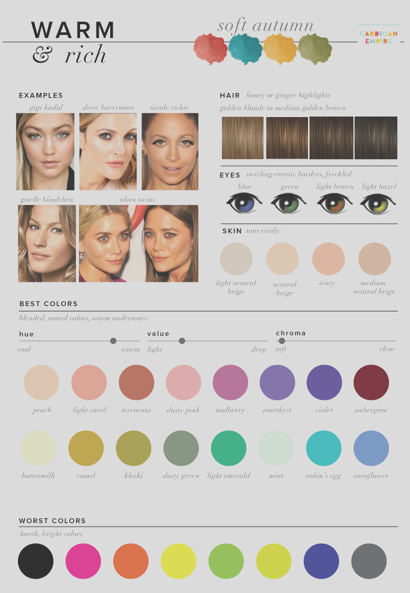 best worst colors for autumn seasonal color analysis