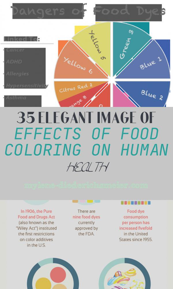 Effects Of Food Coloring On Human Health New Side Effects Artificial Food Coloring Carolina Sweat
