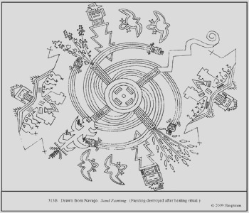 Navajo Sand Painting Coloring page and lesson plan ideas