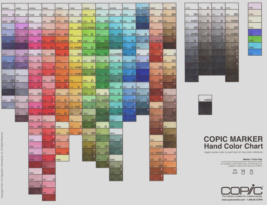 hand coloured copic chart