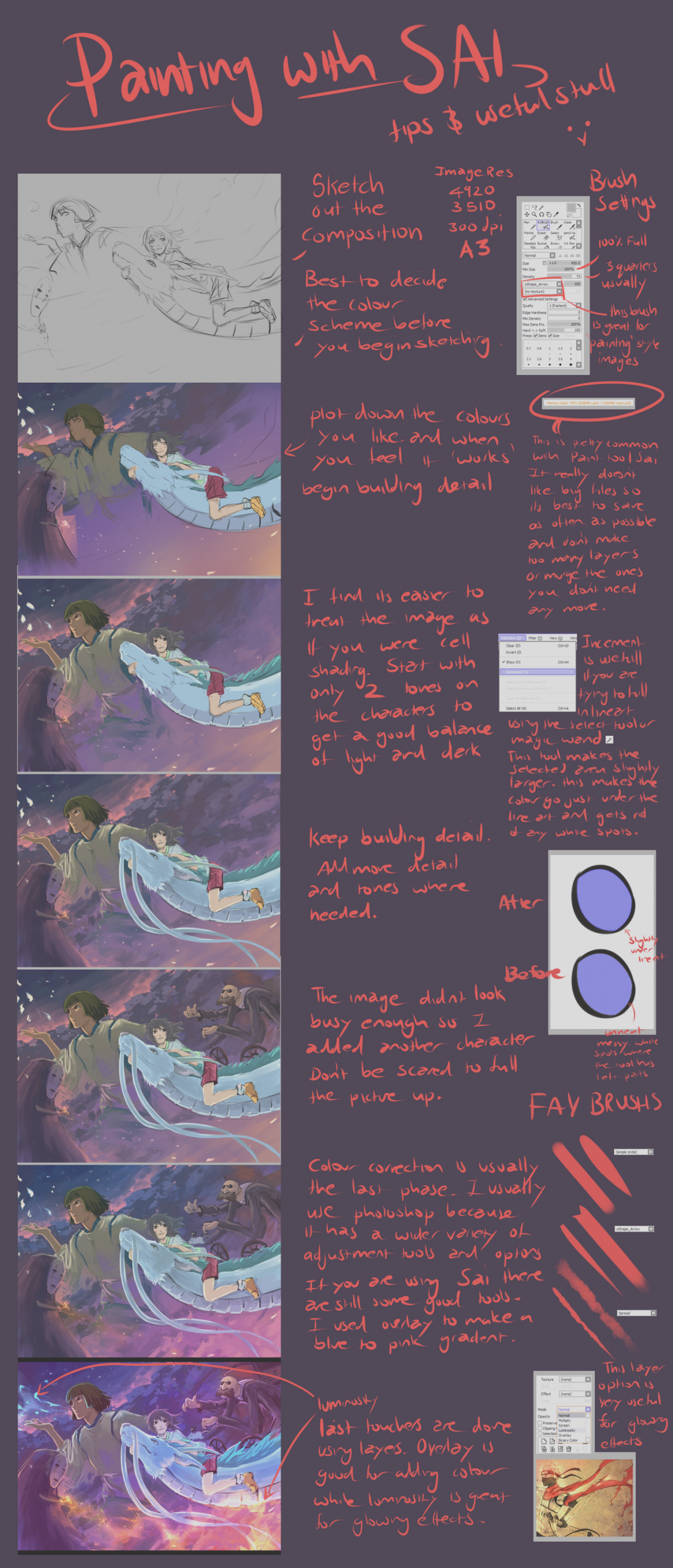 Painting and Paint Tool Sai tips