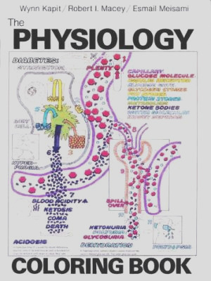physiology coloring book id