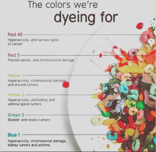 the ugly side of food dyes food coloring dangers