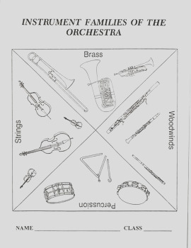 Instrument Families of the Orchestra Packet