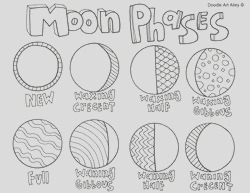 phases of the moon drawing
