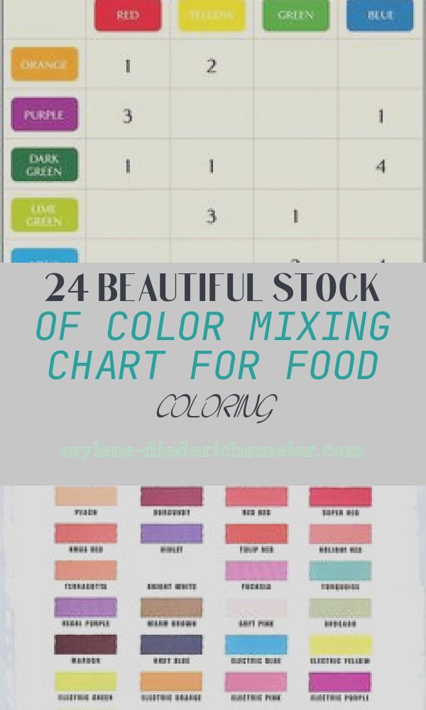 Color Mixing Chart for Food Coloring Luxury 1000 Images About Food Coloring Chart On Pinterest