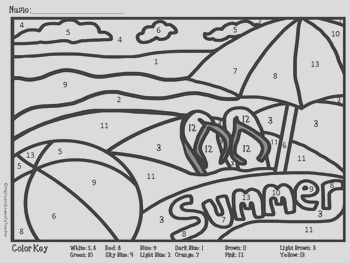 FREE End of Year Color by Number Summer Theme Coloring Page