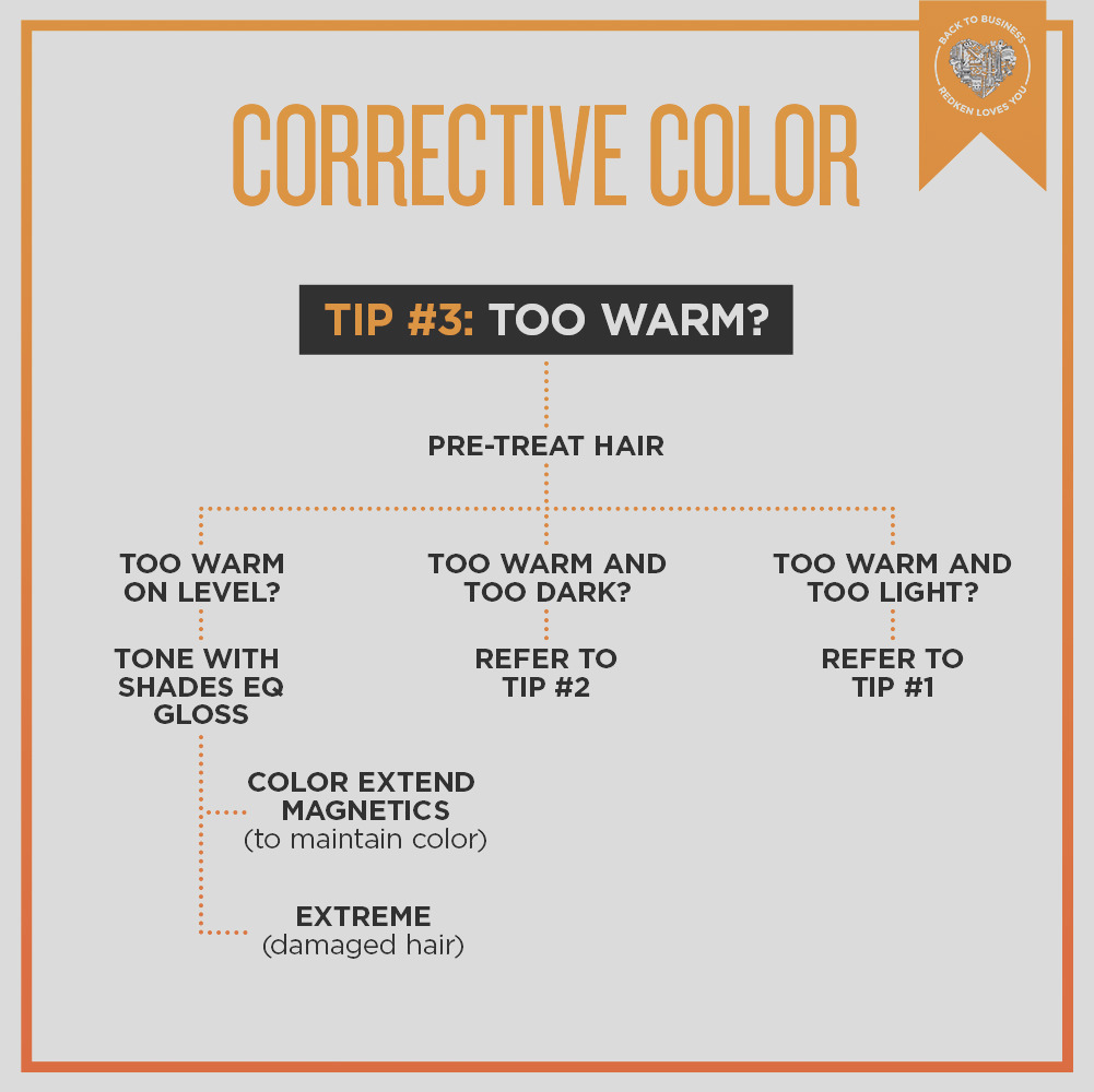 how to approach the most mon color correction situations