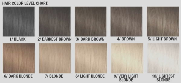 My bleached hair turned out too blonde for my taste can I tone down the bright blonde with a semi permanent color thats a couple shades darker