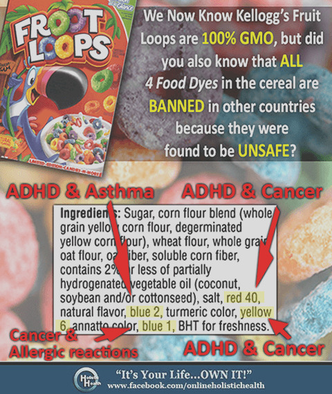 food dyes additives proven unsafe