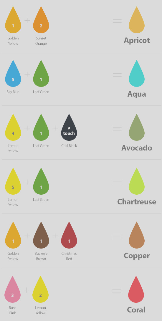guide to mix color using chefmasters food color
