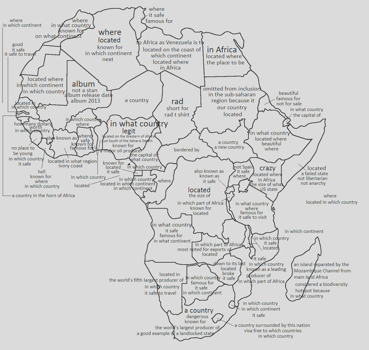 coloring map of africa sketch templates